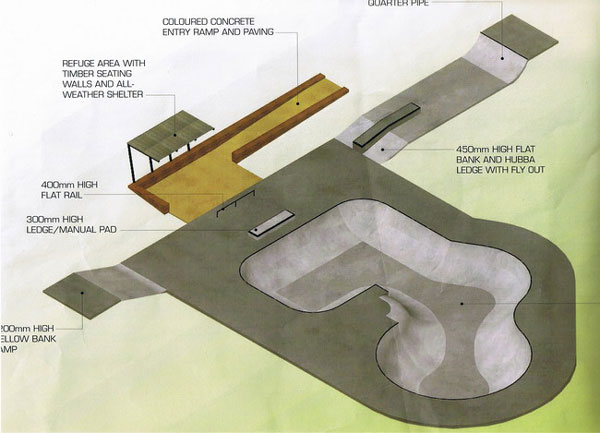 Ocean Grove Skatepark Bowl Design 3d